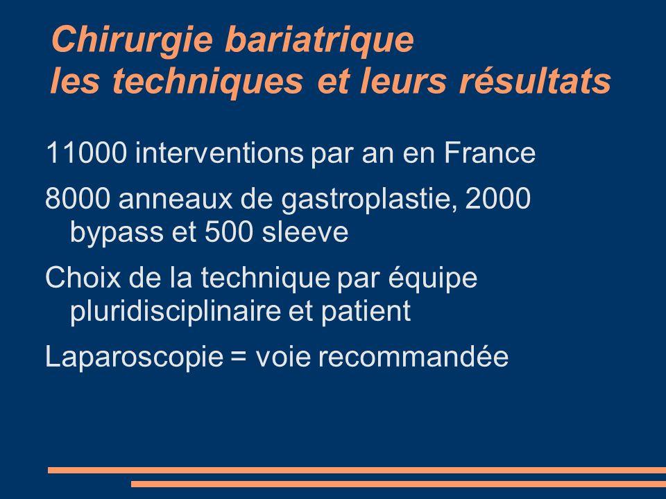 Chirurgie bariatrique les techniques et leurs résultats 11000 interventions par an en France 8000 anneaux de gastroplastie, 2000 bypass et 500 sleeve