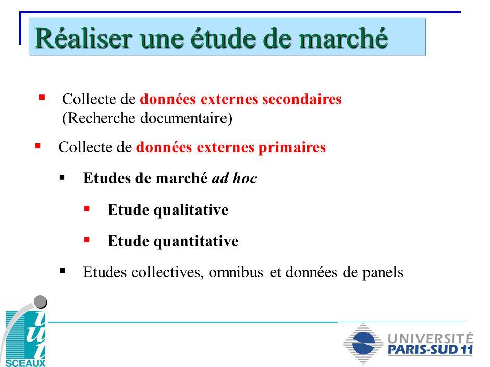 Réaliser une étude de marché Collecte de données externes primaires Etudes de marché ad hoc Etude qualitative Etude quantitative Etudes collectives, o