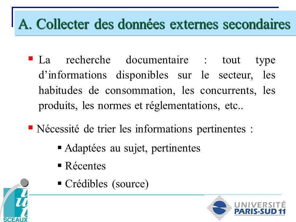 A. Collecter des données externes secondaires La recherche documentaire : tout type dinformations disponibles sur le secteur, les habitudes de consomm