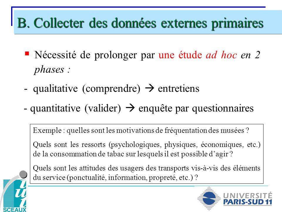 Nécessité de prolonger par une étude ad hoc en 2 phases : - qualitative (comprendre) entretiens B. Collecter des données externes primaires - quantita