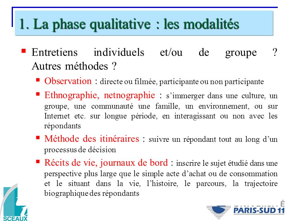 Entretiens individuels et/ou de groupe ? Autres méthodes ? Observation : directe ou filmée, participante ou non participante Ethnographie, netnographi