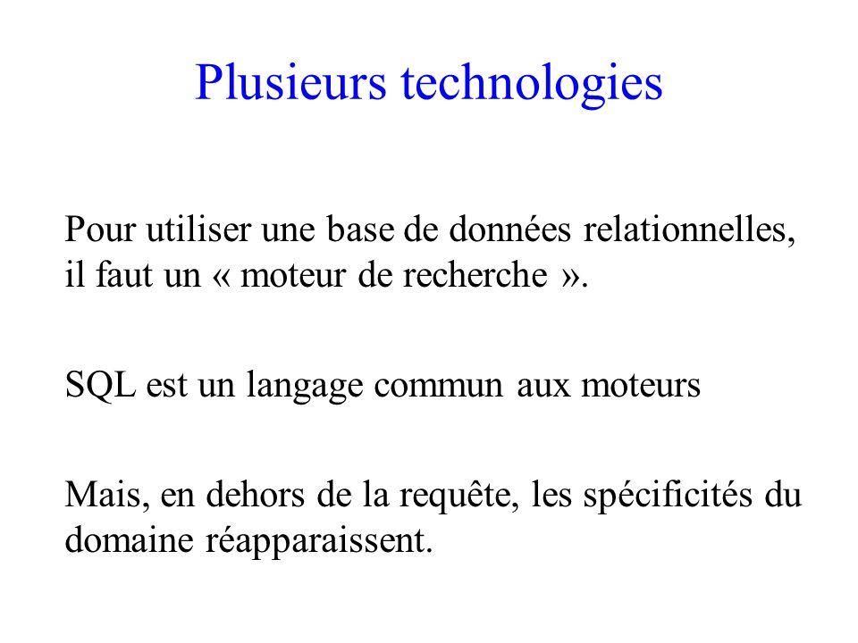 Plusieurs technologies Pour utiliser une base de données relationnelles, il faut un « moteur de recherche ».