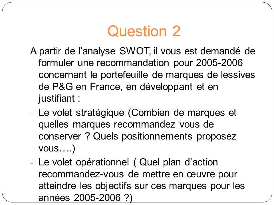 Question 2 A partir de lanalyse SWOT, il vous est demandé de formuler une recommandation pour 2005-2006 concernant le portefeuille de marques de lessi