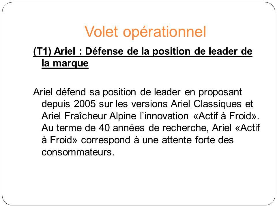 Volet opérationnel (T1) Ariel : Défense de la position de leader de la marque Ariel défend sa position de leader en proposant depuis 2005 sur les vers