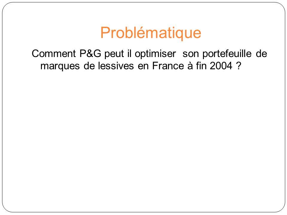 Problématique Comment P&G peut il optimiser son portefeuille de marques de lessives en France à fin 2004 ?