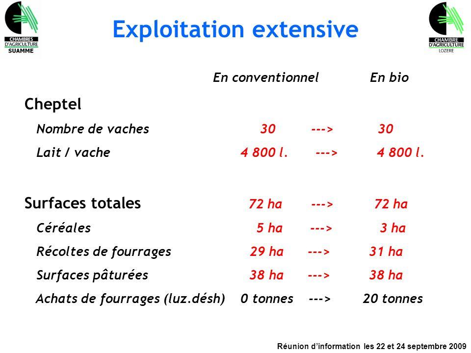 Réunion dinformation les 22 et 24 septembre 2009 Exploitation extensive En conventionnel En bio Cheptel Nombre de vaches30 ---> 30 Lait / vache 4 800