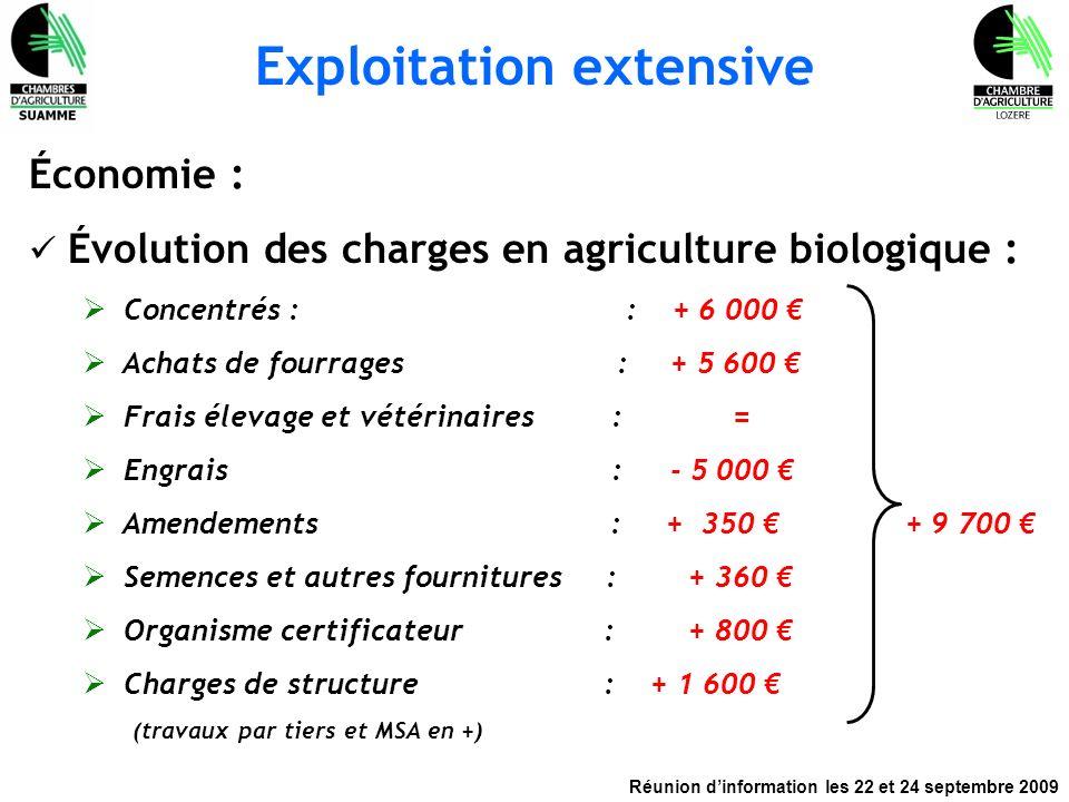 Réunion dinformation les 22 et 24 septembre 2009 Exploitation extensive Économie : Évolution des charges en agriculture biologique : Concentrés : : +
