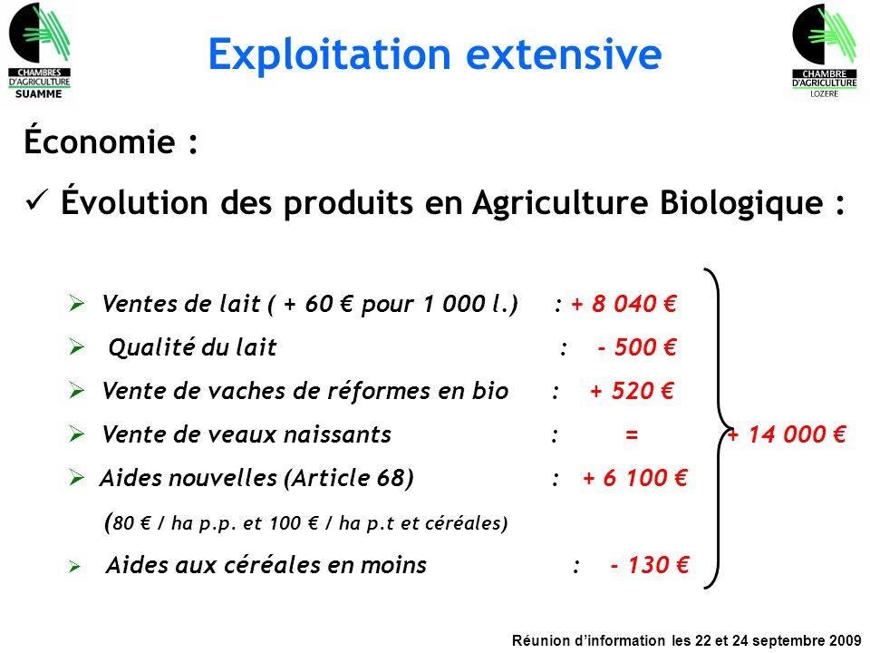 Réunion dinformation les 22 et 24 septembre 2009 Exploitation extensive Économie : Évolution des produits en Agriculture Biologique : Ventes de lait (
