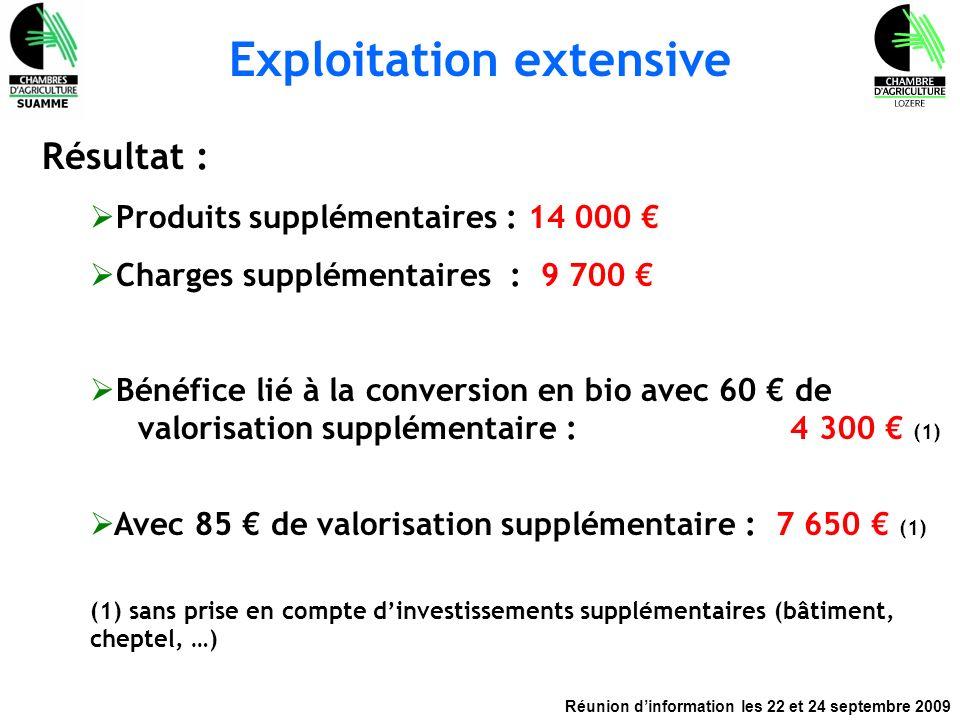 Réunion dinformation les 22 et 24 septembre 2009 Exploitation extensive Résultat : Produits supplémentaires : 14 000 Charges supplémentaires : 9 700 B