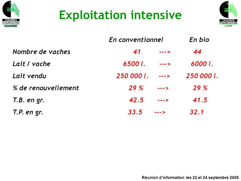 Réunion dinformation les 22 et 24 septembre 2009 Exploitation intensive En conventionnel En bio Nombre de vaches41 ---> 44 Lait / vache 6500 l. ---> 6