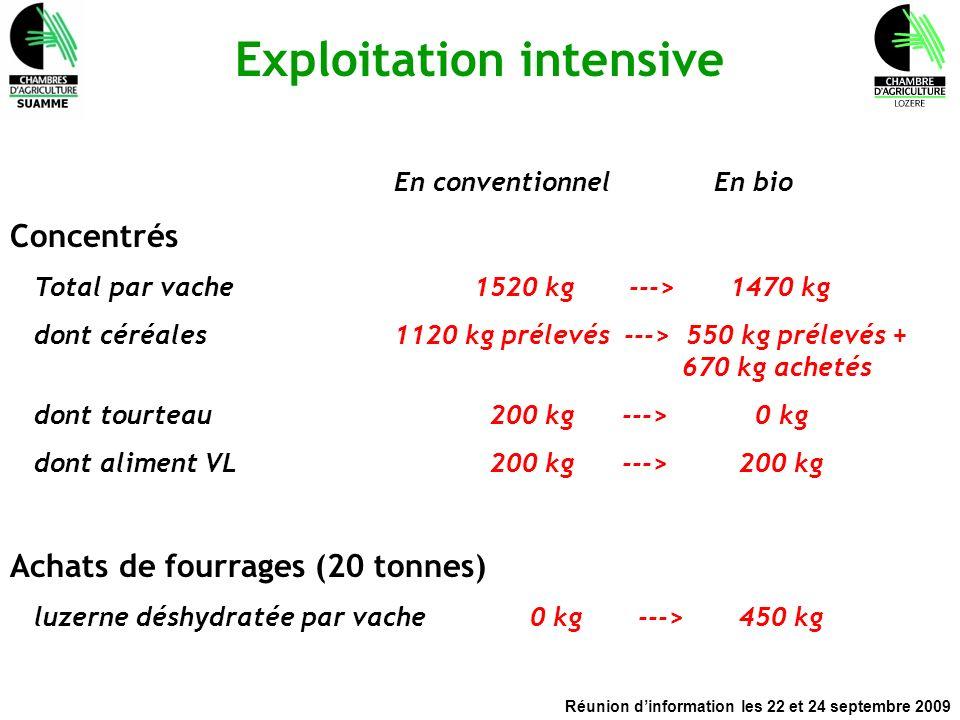 Réunion dinformation les 22 et 24 septembre 2009 Exploitation intensive En conventionnel En bio Concentrés Total par vache 1520 kg ---> 1470 kg dont c