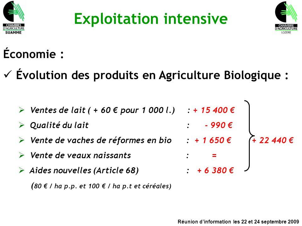 Réunion dinformation les 22 et 24 septembre 2009 Exploitation intensive Économie : Évolution des produits en Agriculture Biologique : Ventes de lait (