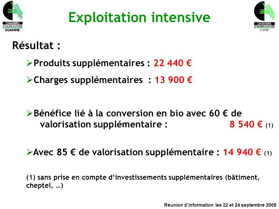 Réunion dinformation les 22 et 24 septembre 2009 Exploitation intensive Résultat : Produits supplémentaires : 22 440 Charges supplémentaires : 13 900