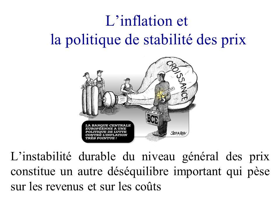 Linflation et la politique de stabilité des prix Linstabilité durable du niveau général des prix constitue un autre déséquilibre important qui pèse sur les revenus et sur les coûts