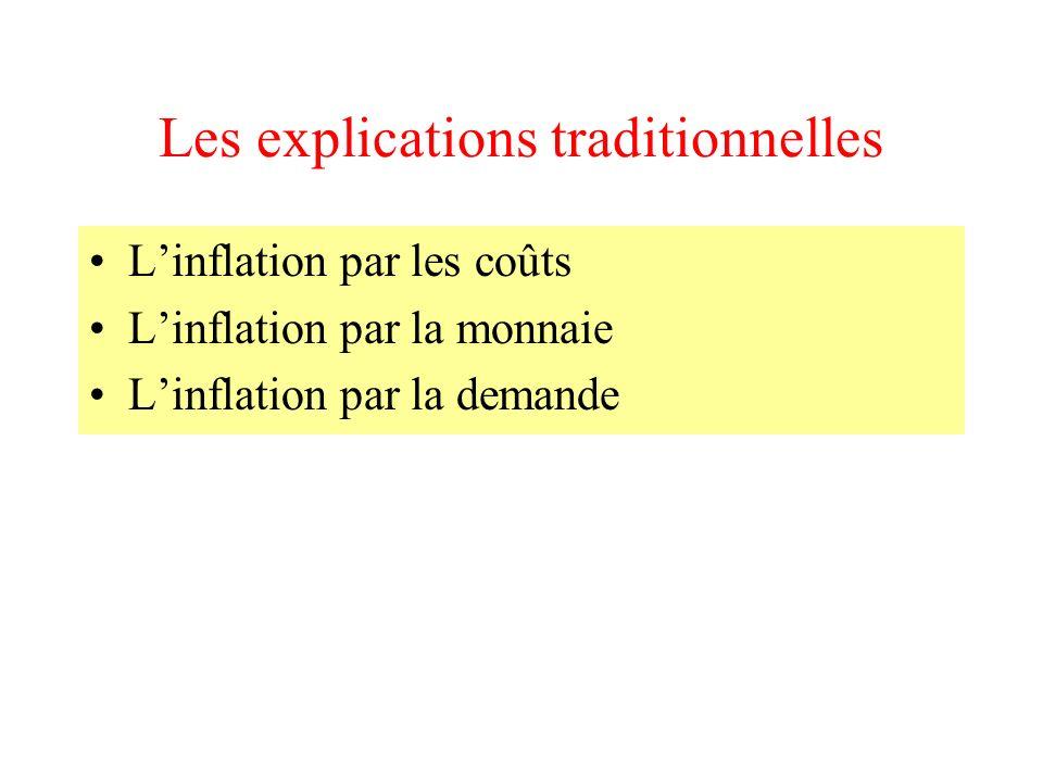 Le concept de spirale inflationniste Hausse prix des matières premières Hausse des coûts de production Hausse des salaires Hausse du niveau général de