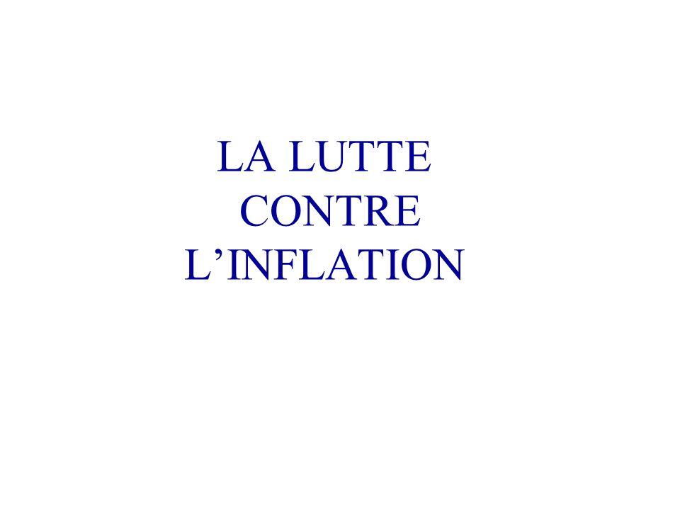 Augmentation des salaires Augmentation du prix des matières premières Augmentation des coûts Augmentation des prix Augmentation de la masse monétaire