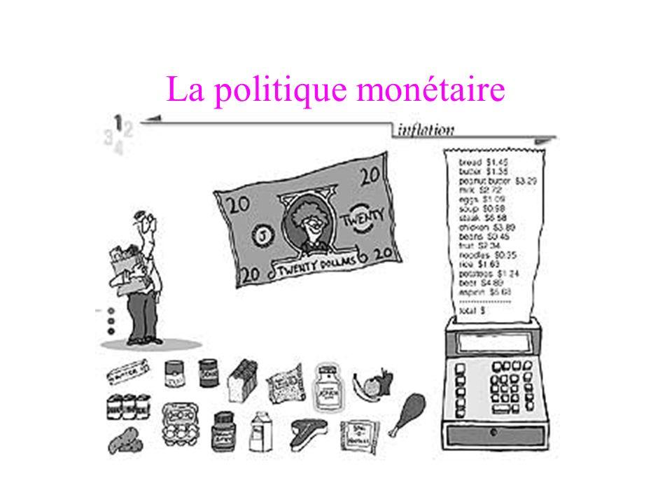 III – Les politiques anti-inflationnistes Les effets de linflation Les titulaires de revenus fixes (rentiers, retraités, épargnants, salariés) sont le