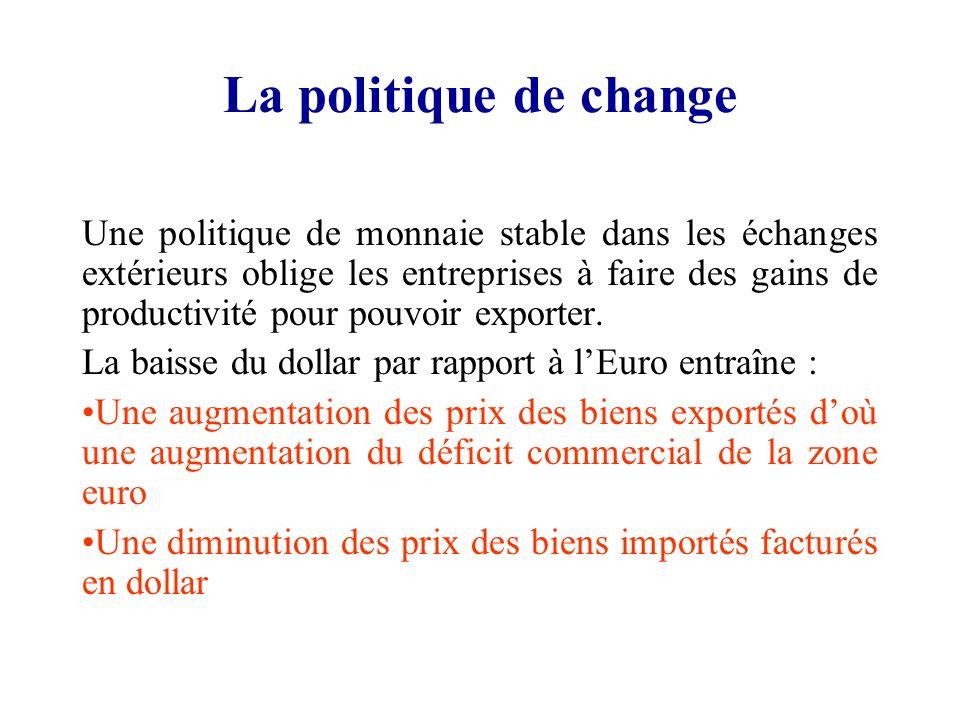 Les dépenses de lEtat Ou la pression fiscale Baisse du déficit budgétaire ou Equilibre budgétaire Moins de redistribution = Moins de demande Moins din