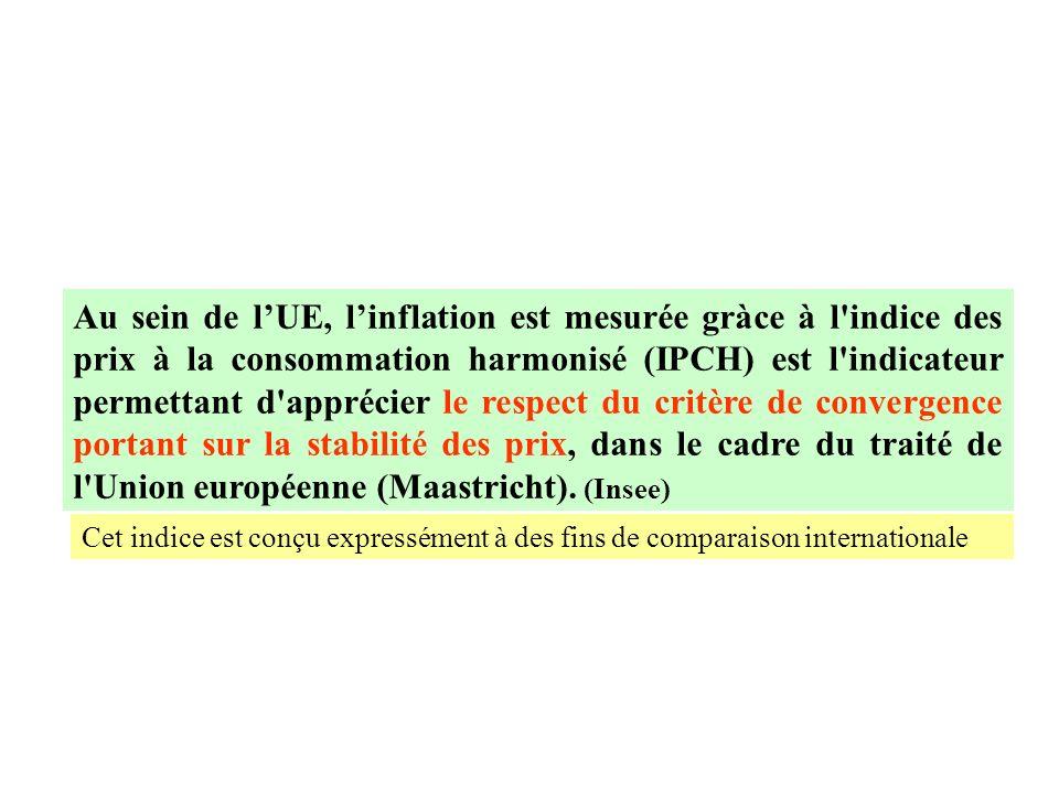 Au sein de lUE, linflation est mesurée gràce à l indice des prix à la consommation harmonisé (IPCH) est l indicateur permettant d apprécier le respect du critère de convergence portant sur la stabilité des prix, dans le cadre du traité de l Union européenne (Maastricht).