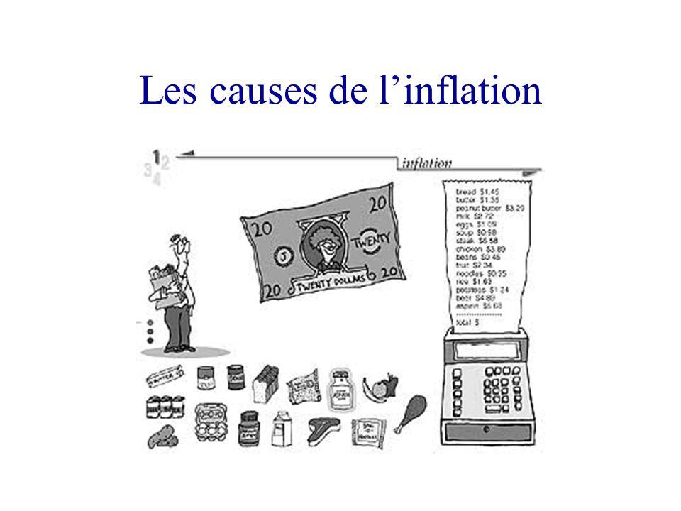 PARLESCOÛTSPARLESCOÛTS Linflation par les coûts désigne la hausse des prix qui résulte de la hausse des coûts de production.