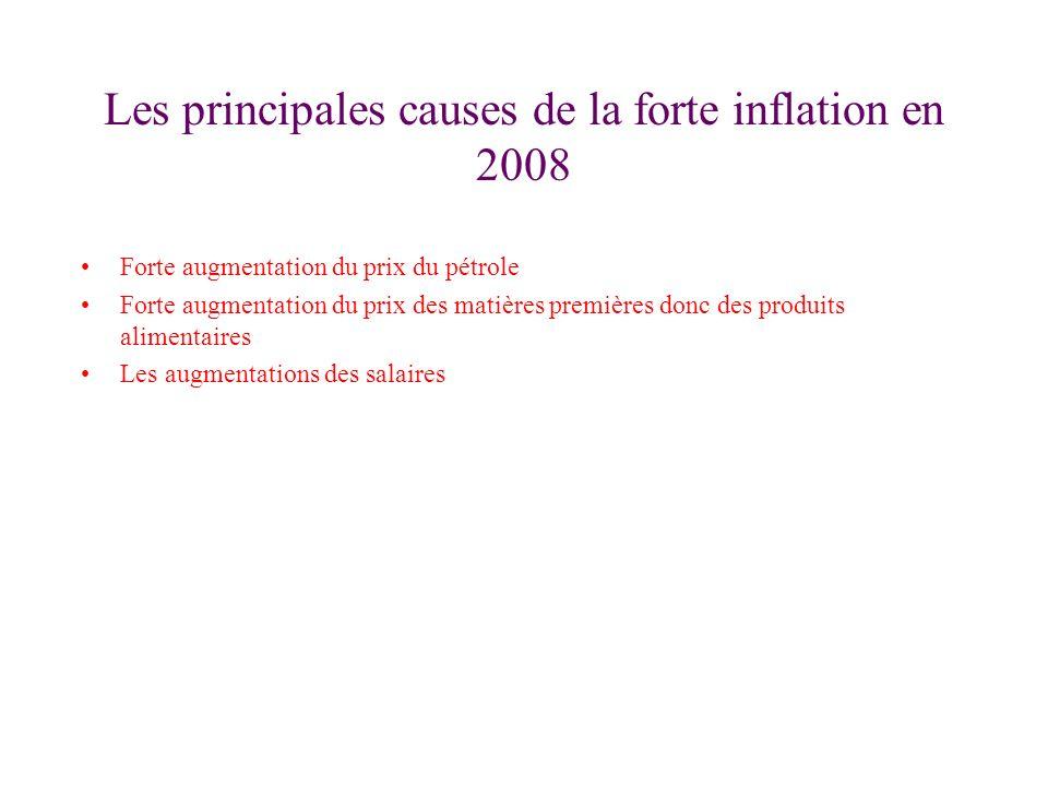 Les principales causes de la forte inflation en 2008 Forte augmentation du prix du pétrole Forte augmentation du prix des matières premières donc des produits alimentaires Les augmentations des salaires