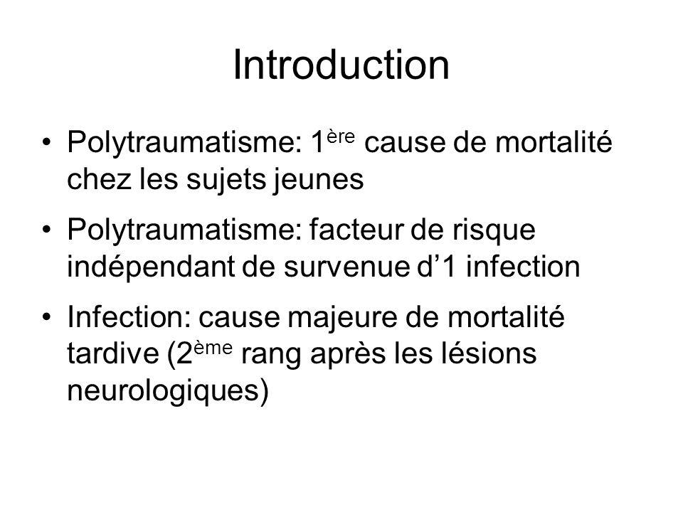 Introduction Polytraumatisme: 1 ère cause de mortalité chez les sujets jeunes Polytraumatisme: facteur de risque indépendant de survenue d1 infection