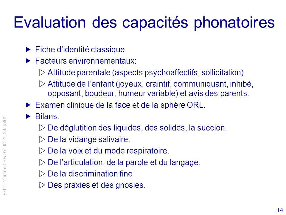 Dr. Martine LEROY-JOLY, 24/05/05 14 Evaluation des capacités phonatoires Fiche didentité classique Facteurs environnementaux: Attitude parentale (aspe