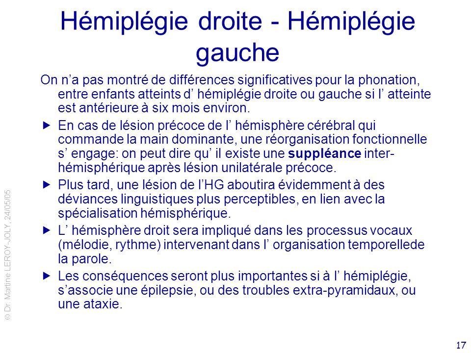 Dr. Martine LEROY-JOLY, 24/05/05 17 Hémiplégie droite - Hémiplégie gauche On na pas montré de différences significatives pour la phonation, entre enfa