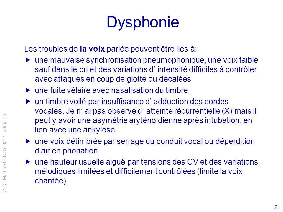 Dr. Martine LEROY-JOLY, 24/05/05 21 Dysphonie Les troubles de la voix parlée peuvent être liés à: une mauvaise synchronisation pneumophonique, une voi