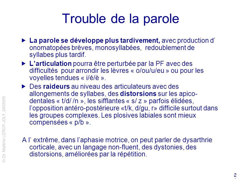 Dr. Martine LEROY-JOLY, 24/05/05 22 Trouble de la parole La parole se développe plus tardivement, avec production d onomatopées brèves, monosyllabées,
