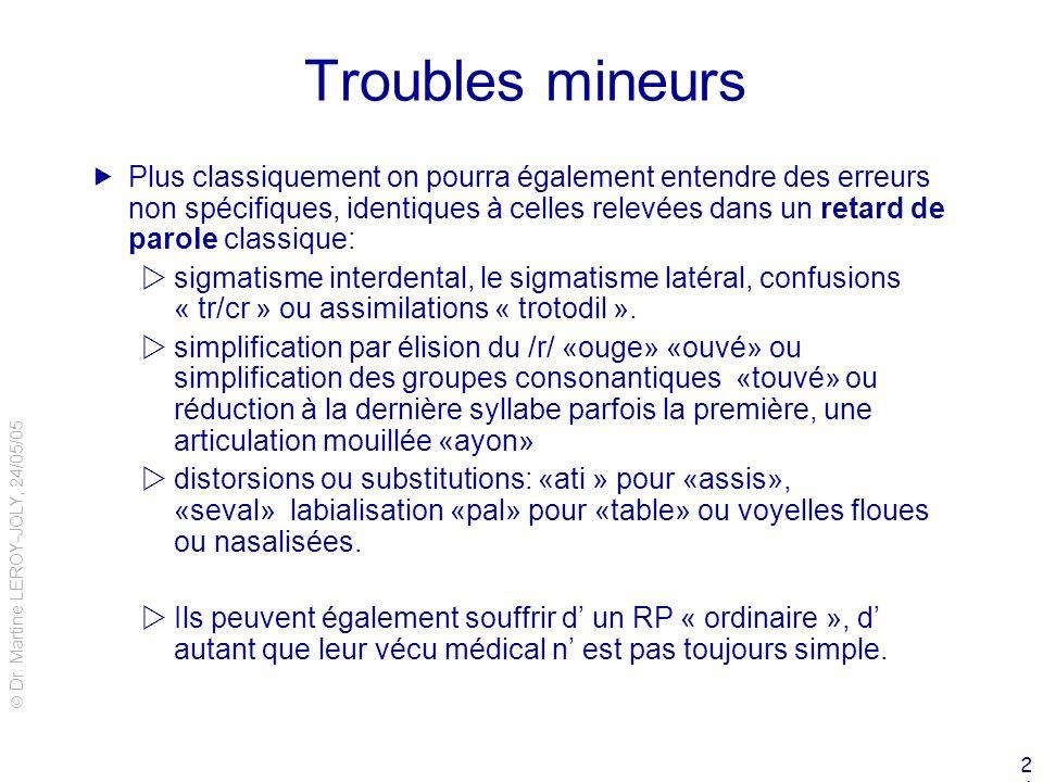 Dr. Martine LEROY-JOLY, 24/05/05 24 Troubles mineurs Plus classiquement on pourra également entendre des erreurs non spécifiques, identiques à celles