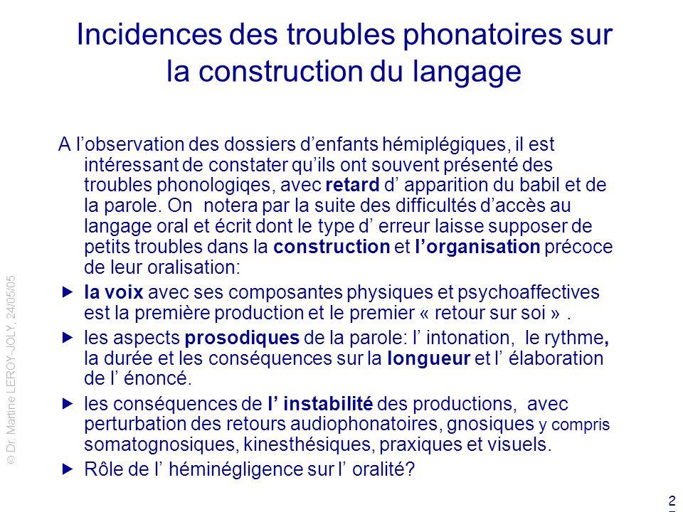 Dr. Martine LEROY-JOLY, 24/05/05 25 Incidences des troubles phonatoires sur la construction du langage A lobservation des dossiers denfants hémiplégiq