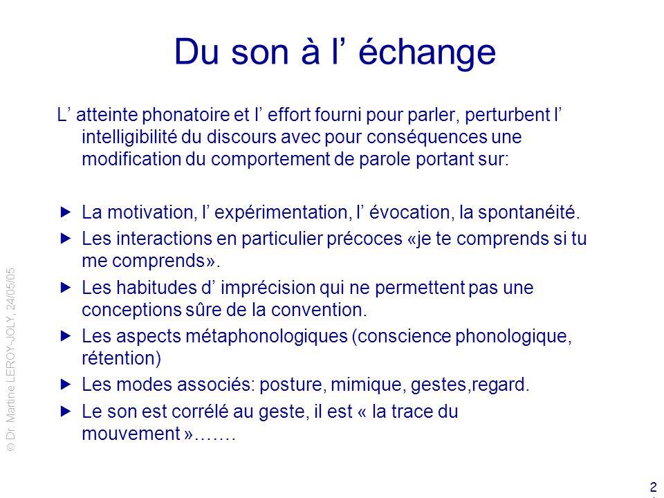 Dr. Martine LEROY-JOLY, 24/05/05 26 Du son à l échange L atteinte phonatoire et l effort fourni pour parler, perturbent l intelligibilité du discours