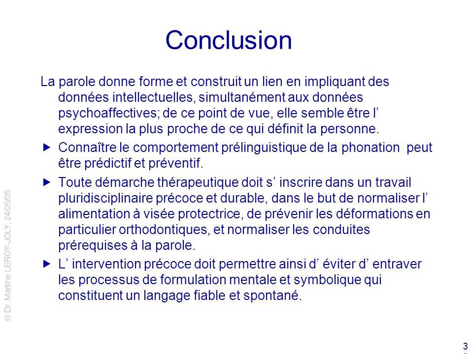Dr. Martine LEROY-JOLY, 24/05/05 33 Conclusion La parole donne forme et construit un lien en impliquant des données intellectuelles, simultanément aux