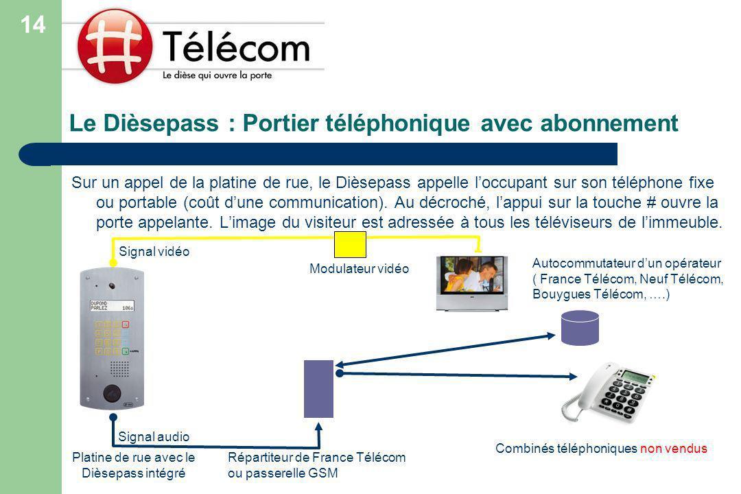 Le Dièsepass : Portier téléphonique avec abonnement Sur un appel de la platine de rue, le Dièsepass appelle loccupant sur son téléphone fixe ou portable (coût dune communication).