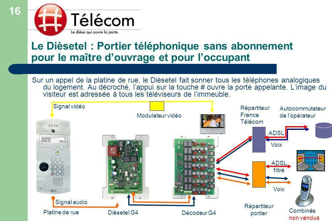 Le Dièsetel : Portier téléphonique sans abonnement pour le maître douvrage et pour loccupant Sur un appel de la platine de rue, le Dièsetel fait sonner tous les téléphones analogiques du logement.