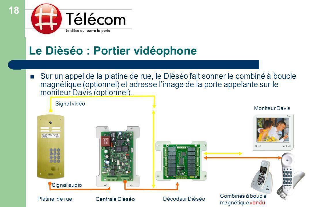 Le Dièséo : Portier vidéophone Sur un appel de la platine de rue, le Dièséo fait sonner le combiné à boucle magnétique (optionnel) et adresse limage de la porte appelante sur le moniteur Davis (optionnel).