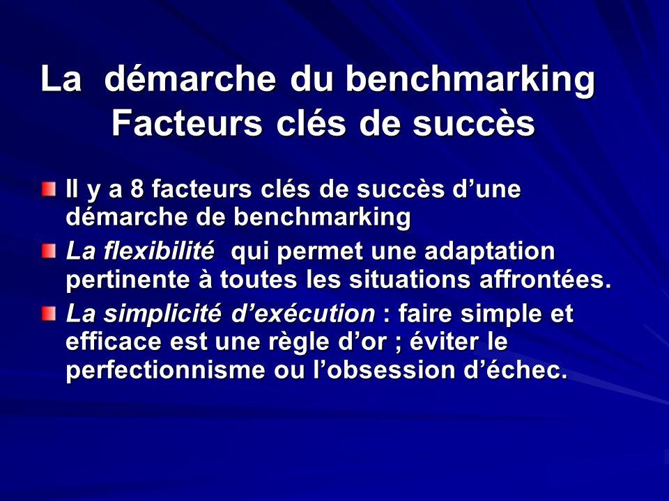 La démarche du benchmarking Facteurs clés de succès Il y a 8 facteurs clés de succès dune démarche de benchmarking La flexibilité qui permet une adapt