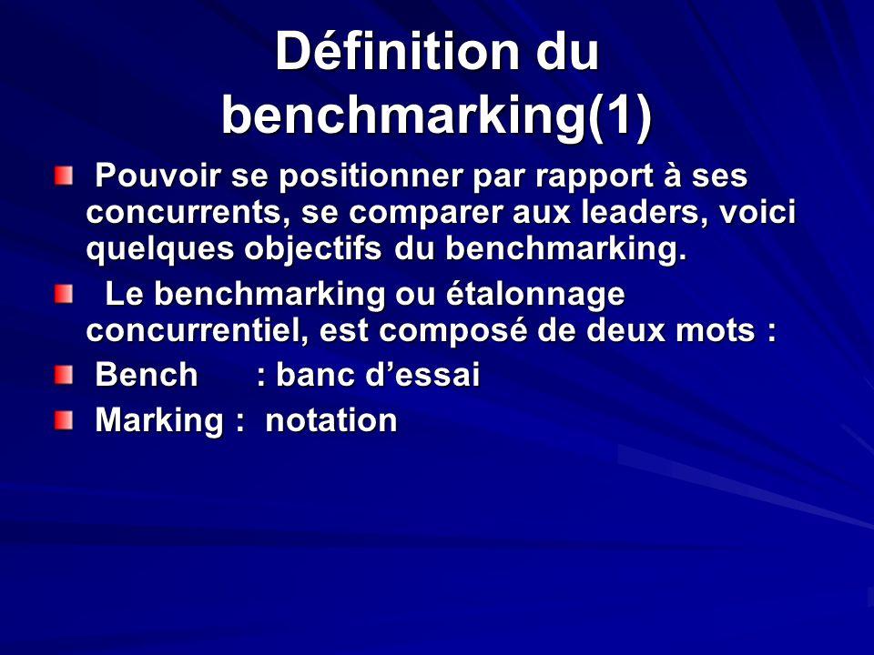 Définition du benchmarking(1) Pouvoir se positionner par rapport à ses concurrents, se comparer aux leaders, voici quelques objectifs du benchmarking.
