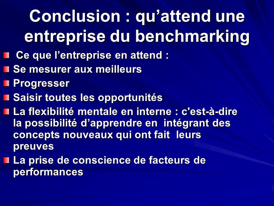 Conclusion : quattend une entreprise du benchmarking Ce que lentreprise en attend : Ce que lentreprise en attend : Se mesurer aux meilleurs Progresser