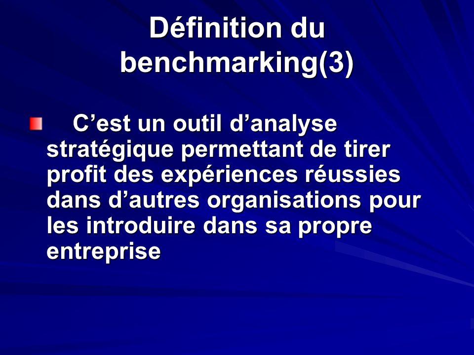 Définition du benchmarking(3) Cest un outil danalyse stratégique permettant de tirer profit des expériences réussies dans dautres organisations pour l