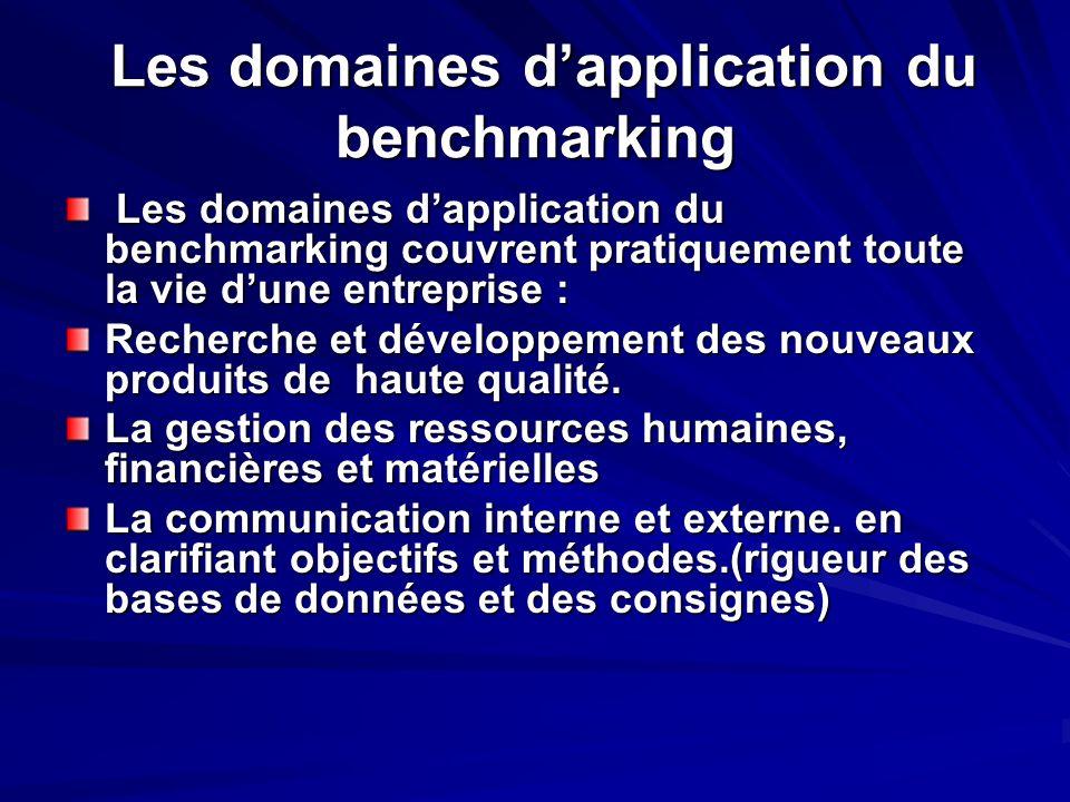 Innovation et benchmark On se situe au niveau du benchmarking stratégique qui permet de développer linnovation continue.