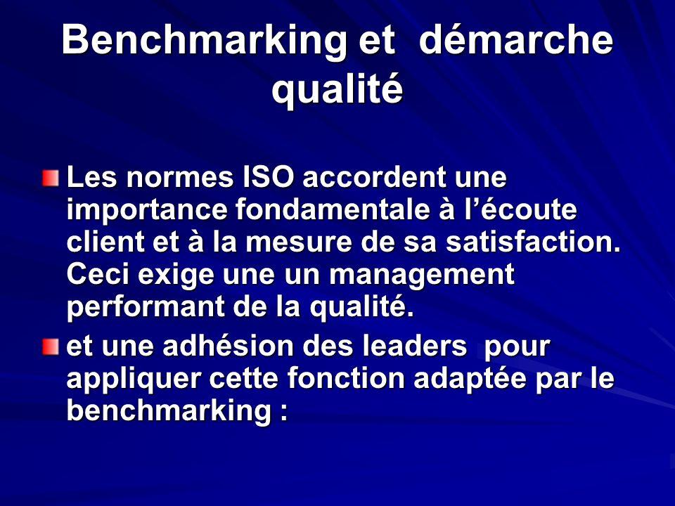 Benchmarking et démarche qualité Les normes ISO accordent une importance fondamentale à lécoute client et à la mesure de sa satisfaction. Ceci exige u