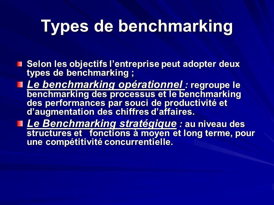 La démarche du benchmarking Facteurs clés de succès Il y a 8 facteurs clés de succès dune démarche de benchmarking La flexibilité qui permet une adaptation pertinente à toutes les situations affrontées.