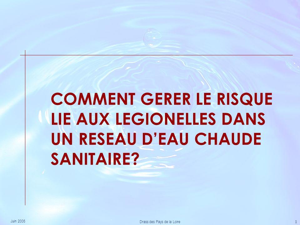 Juin 2006 Drass des Pays de la Loire 1 COMMENT GERER LE RISQUE LIE AUX LEGIONELLES DANS UN RESEAU DEAU CHAUDE SANITAIRE?