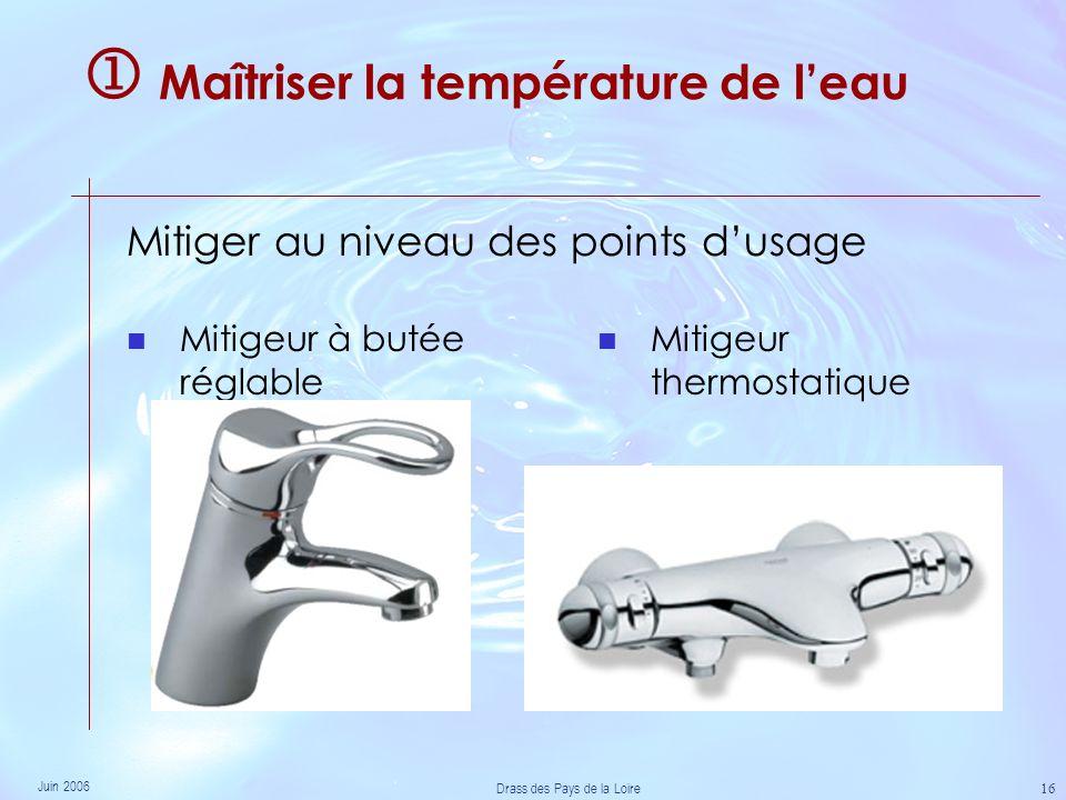 Juin 2006 Drass des Pays de la Loire 16 Maîtriser la température de leau Mitigeur à butée réglable Mitigeur thermostatique Mitiger au niveau des points dusage