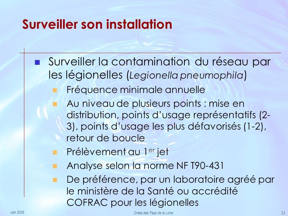 Juin 2006 Drass des Pays de la Loire 23 Surveiller son installation Surveiller la contamination du réseau par les légionelles ( Legionella pneumophila ) Fréquence minimale annuelle Au niveau de plusieurs points : mise en distribution, points dusage représentatifs (2- 3), points dusage les plus défavorisés (1-2), retour de boucle Prélèvement au 1 er jet Analyse selon la norme NF T90-431 De préférence, par un laboratoire agréé par le ministère de la Santé ou accrédité COFRAC pour les légionelles