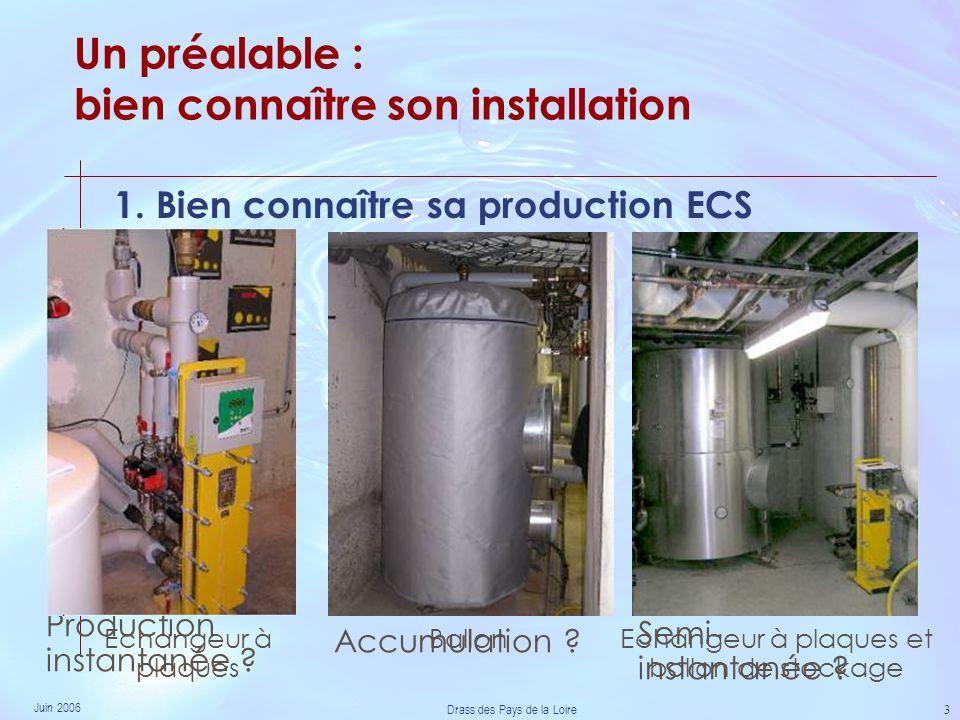 Juin 2006 Drass des Pays de la Loire 3 Un préalable : bien connaître son installation 1.