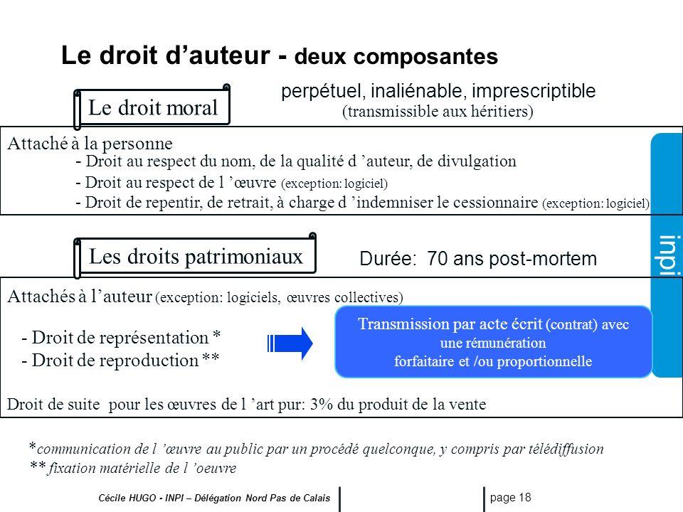 inpi Cécile HUGO - INPI – Délégation Nord Pas de Calais page 17 Le droit dauteur, droit de propriété incorporelle La propriété incorporelle est indépe
