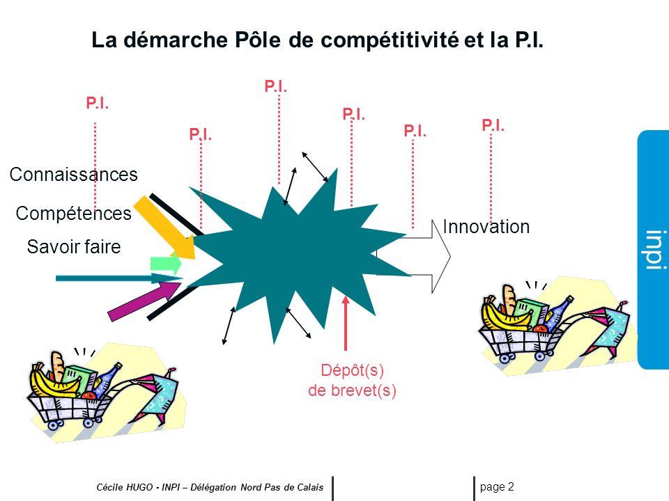 industrielle Institut national de la propriété Protéger linnovation dans les Pôles de compétitivité 22 juin 2007 – 1ère rencontre